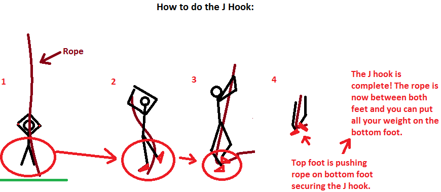 how to climb the rope in the spartan race