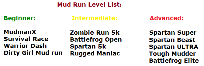 list of mud runs